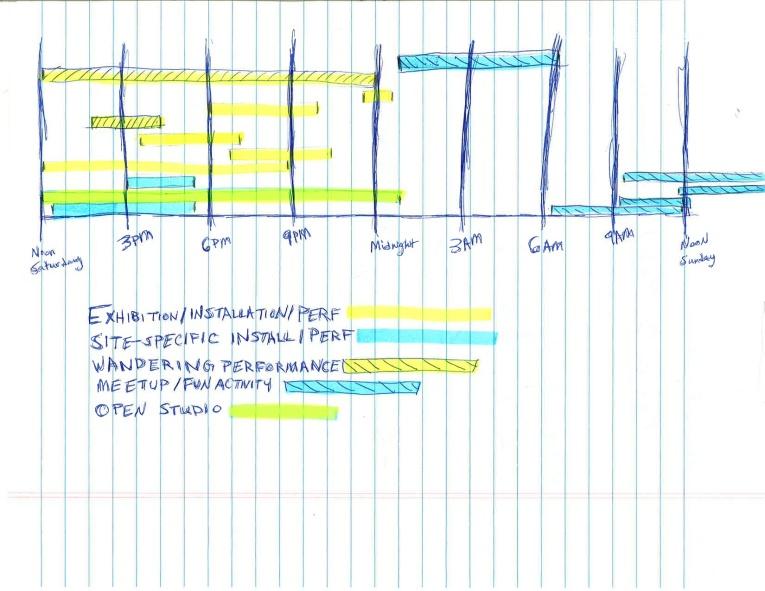 timeline 2fr 2013